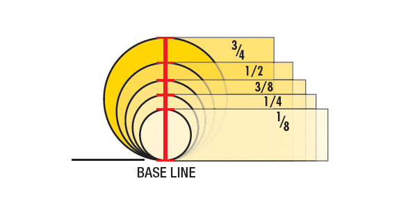 Pipe Thread Size Chart By Rus Performance Plumbing